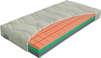 193495d631 Materasso - kvalitné matrace